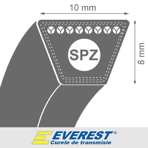 Curea de transmisie trapezoidala SPZ 10x8x915 La / 902 Lp