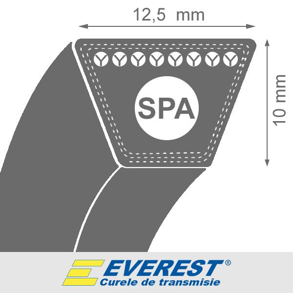 Curea de transmisie trapezoidala SPA 12.5x10x1525 La / 1507 Lp