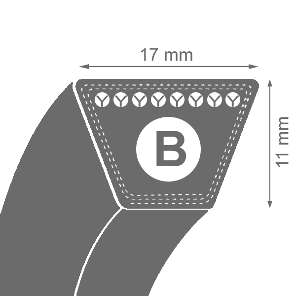 Curea de transmisie trapezoidala B 17x11x1016 Li / 1086 La